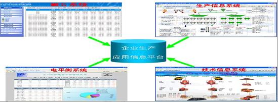 选矿全流程自动化5
