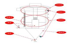 选矿全流程自动化6