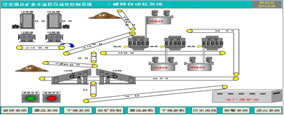 选矿全流程3
