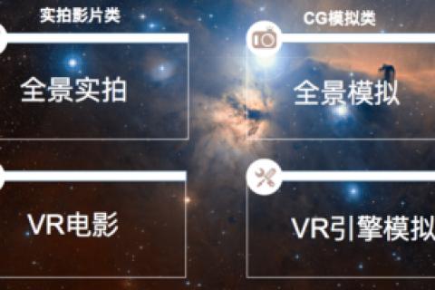 矿山各功能区VR可视化虚拟现实展现
